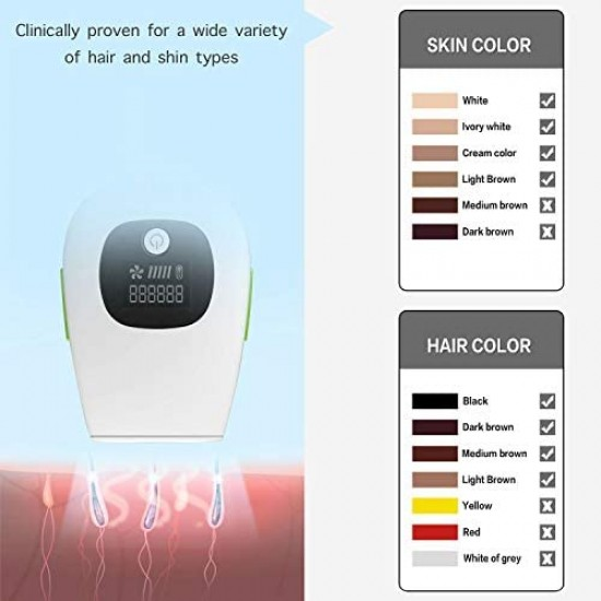 EASY LIFE Facial & Body Painless Permanent Hair Removal for Women & Men